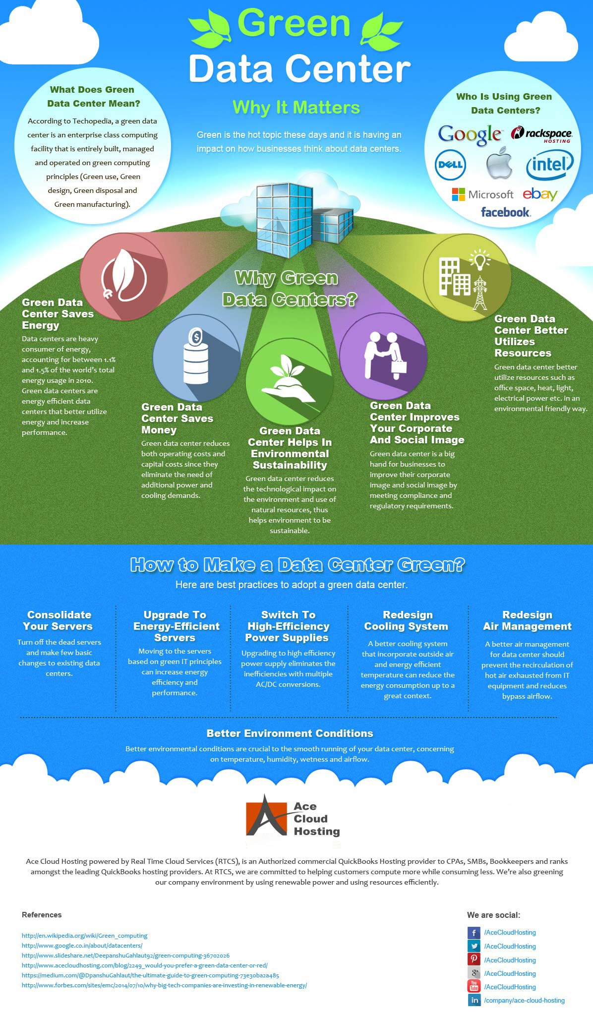 Green Data Center Why It Matters Infographic