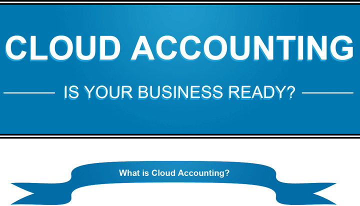 Cloud Accounting Is Your Business Ready?