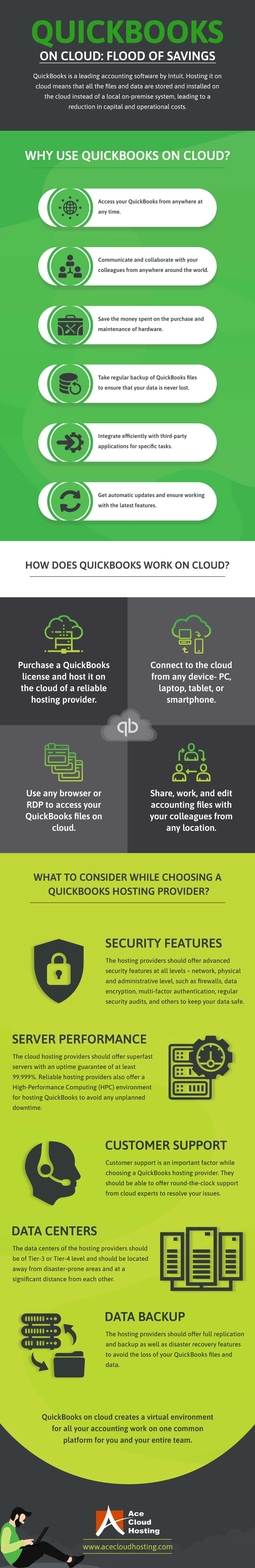 QuickBooks on Cloud Flood of Savings Infographic