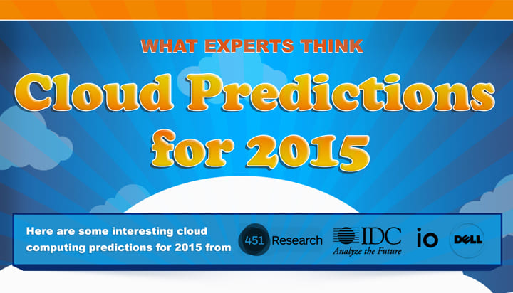 What Experts Think Cloud Predictions for 2015