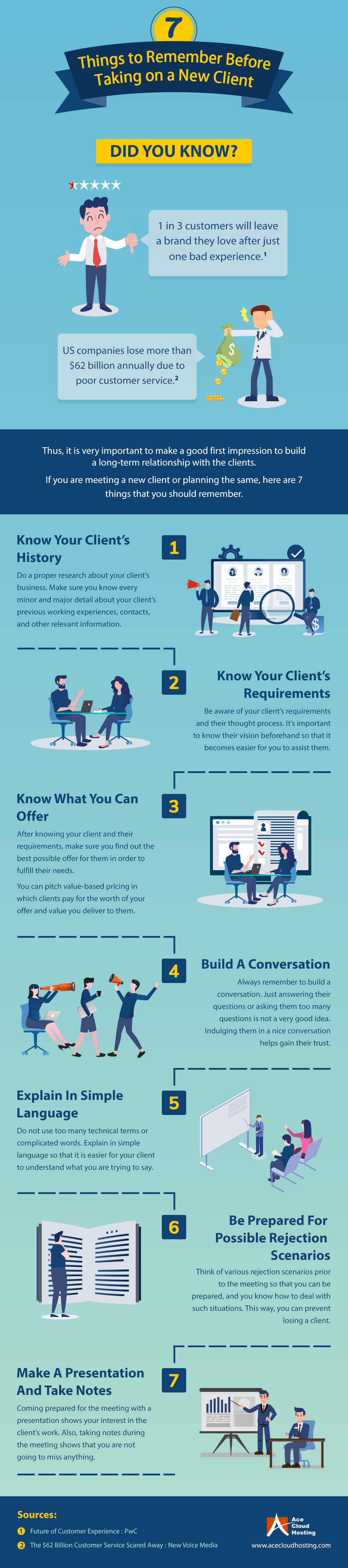 7 Things to Remember Before Taking on a New Client [Infographic]