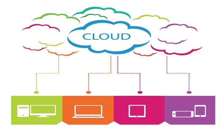 6 Possibilities Cloud Industry possesses in 2015