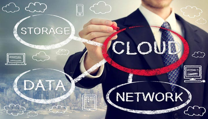 How Cloud Computing Has Worked in Favor of SMBs