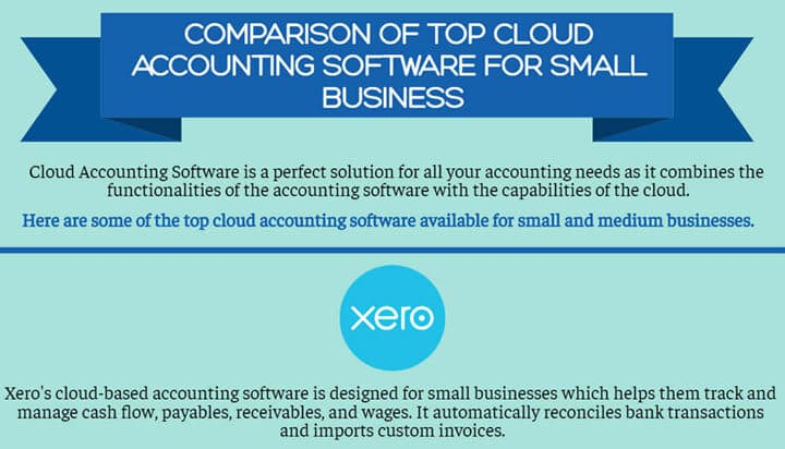 Comparison of Cloud Accounting Software for Small Businesses