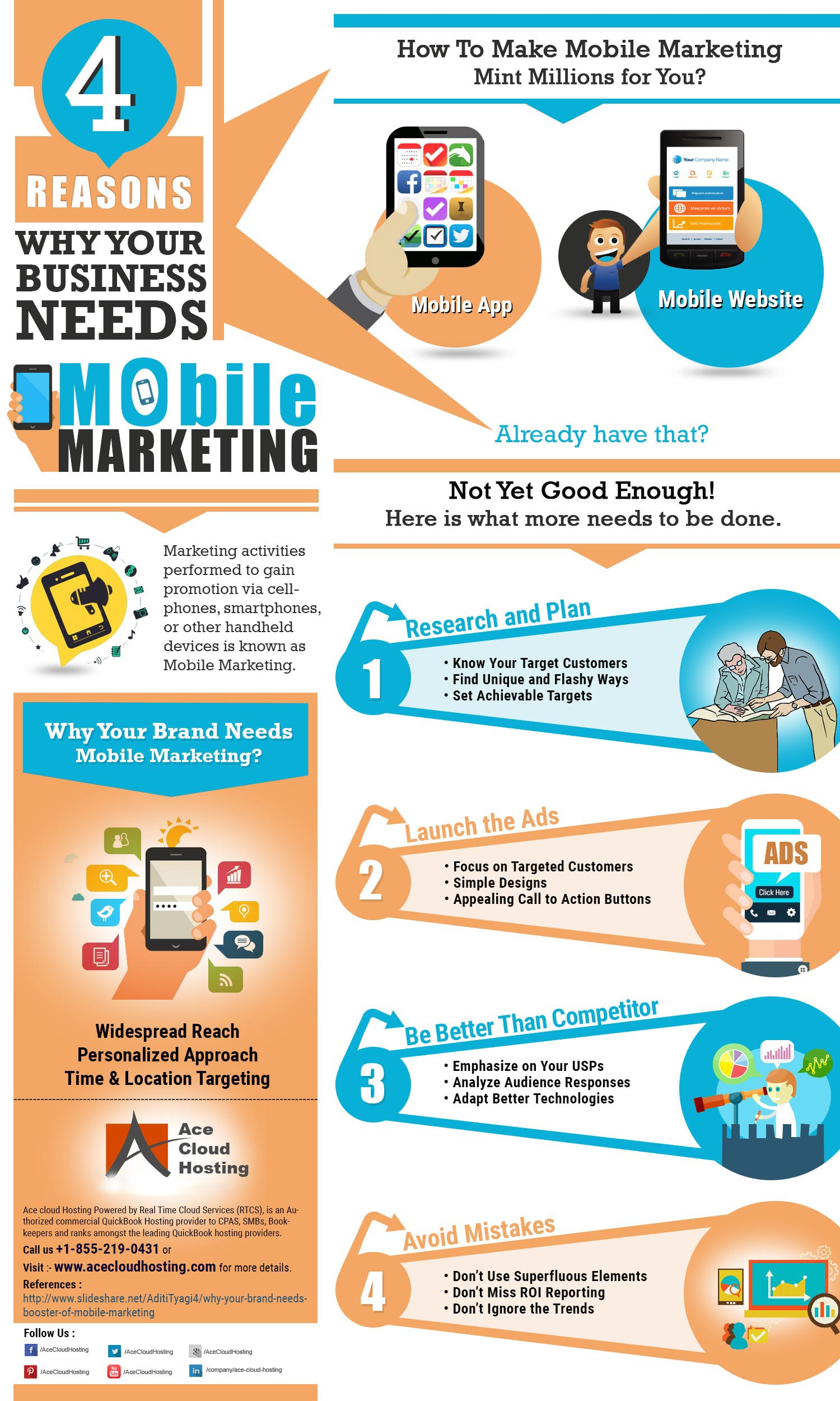 4 Reasons Why Your Business Needs Mobile Marketing Infographic