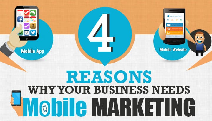 4 Reasons Why Your Business Needs Mobile Marketing
