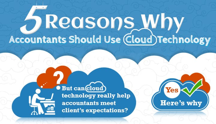 5 Reasons Why Accountants Should Use Cloud Technology Infographic