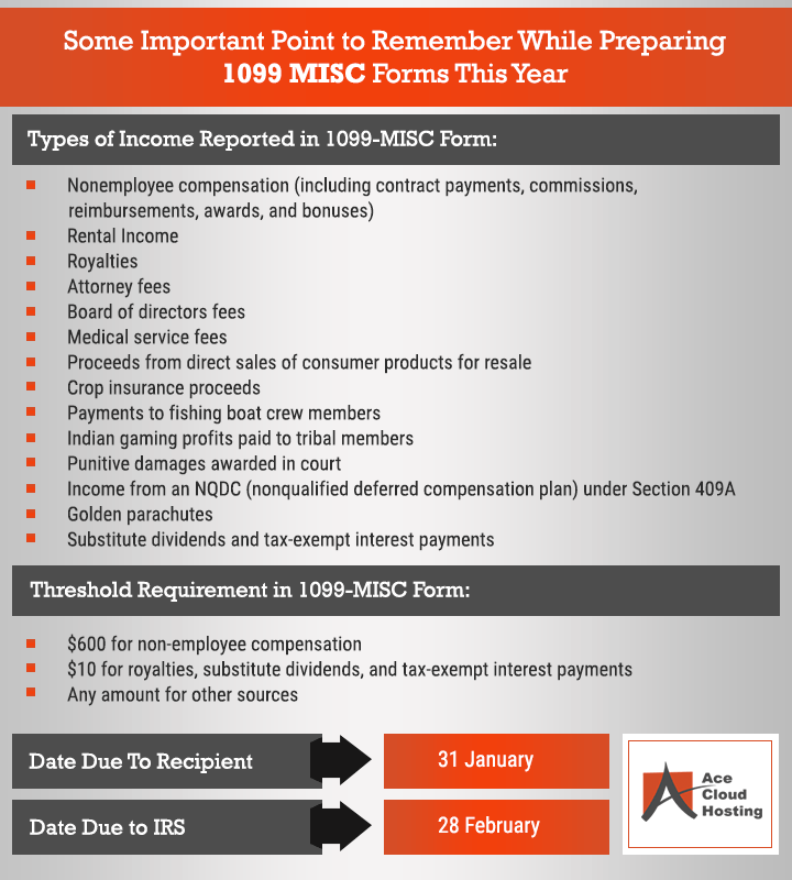 Point to Remember While Preparing 1099 MISC Forms