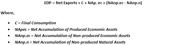 environmental domestic product