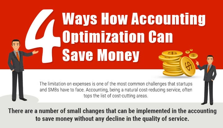accounting optimization in small business