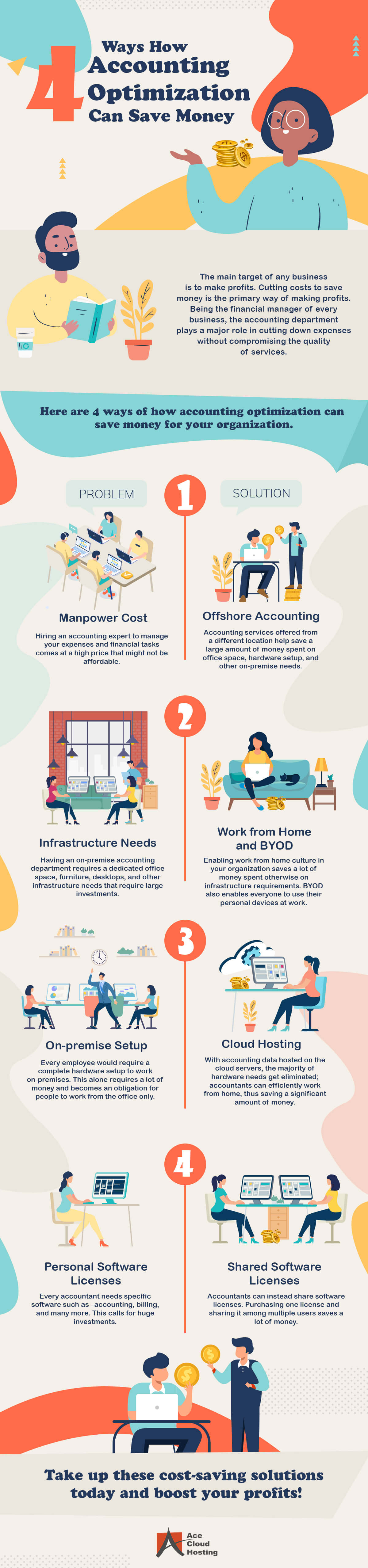 4 Ways How Accounting Optimization Can Save Money [Infographic]