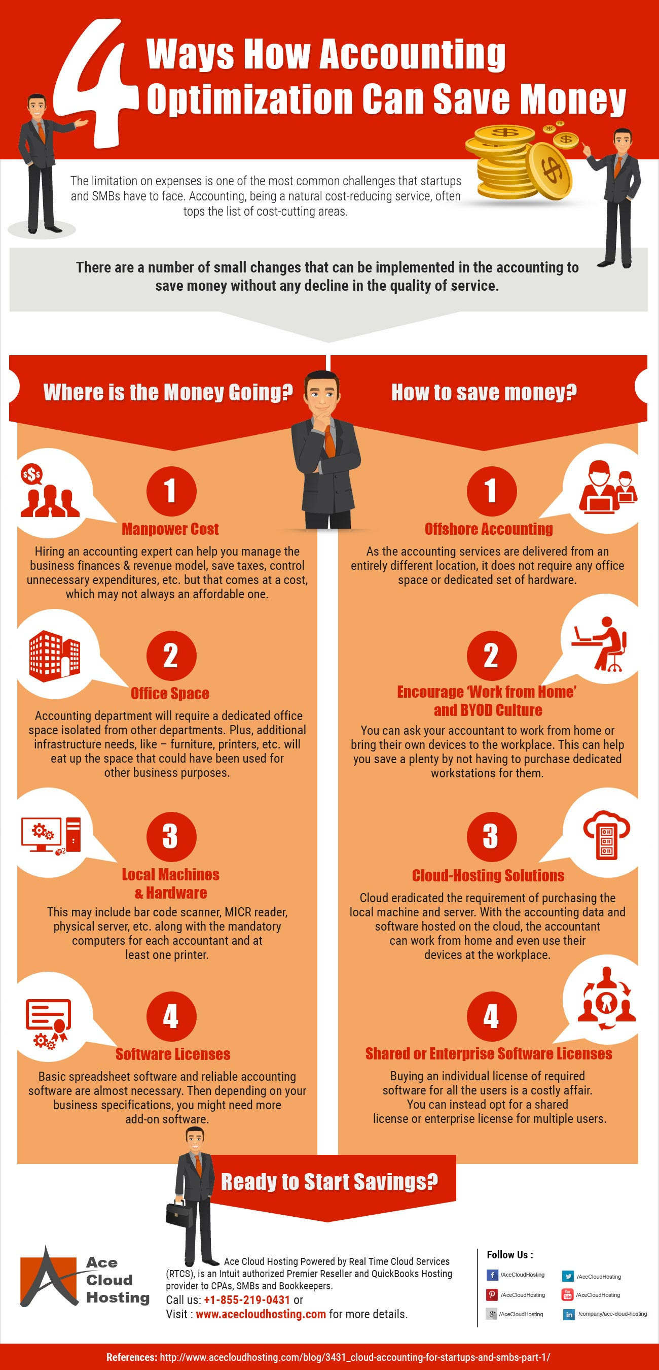 infographic how accounting can save money