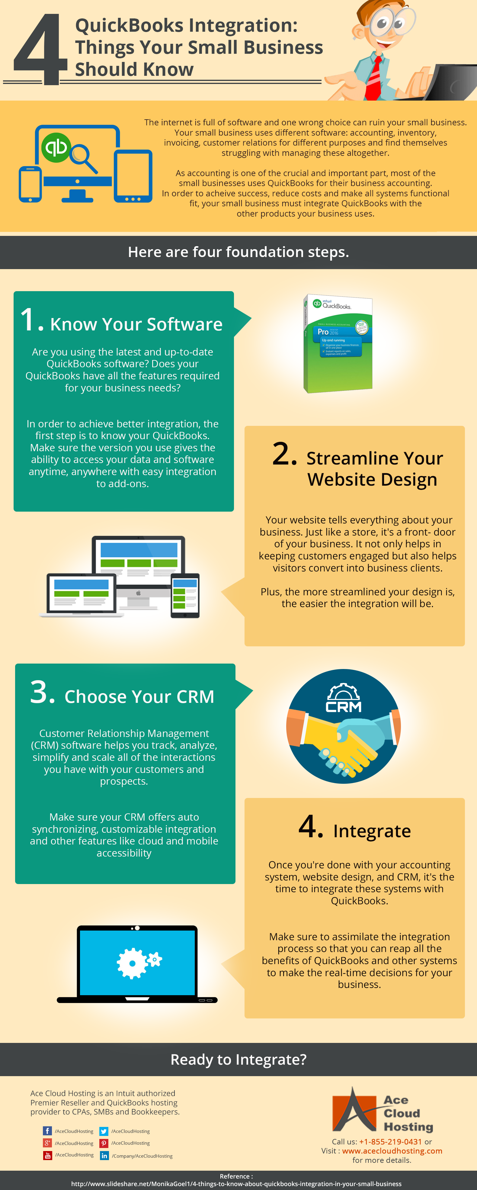 Infographic QuickBooks Integration 4 Things Your Small Business Should Know