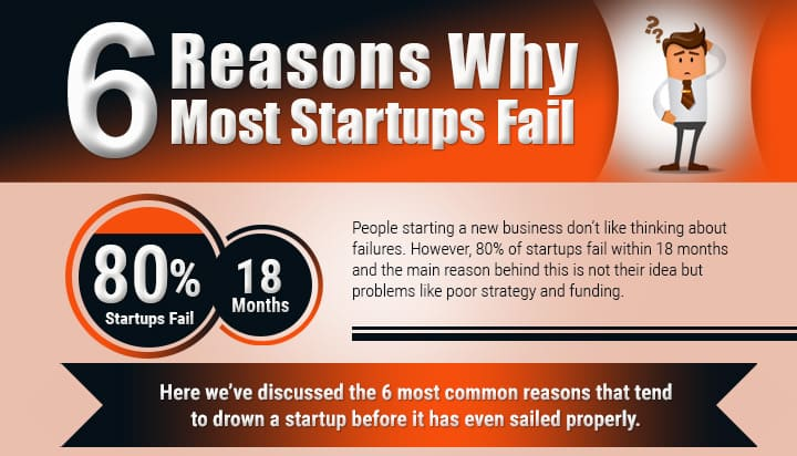 6 Reasons Why Most Startups Fail