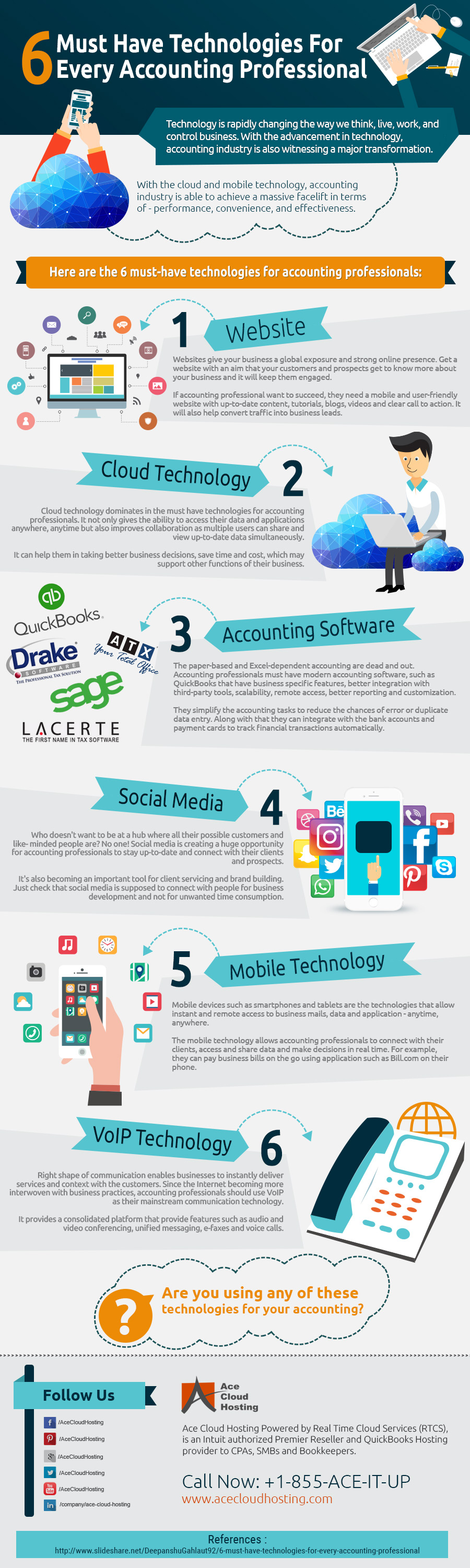 infographic technologies for accountants