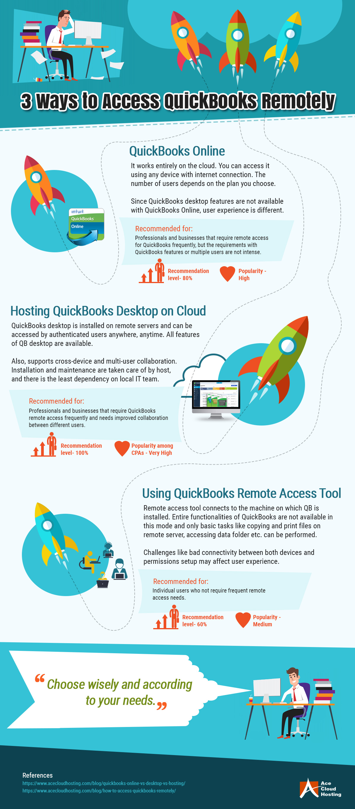 quickbooks-remote-access-infographic