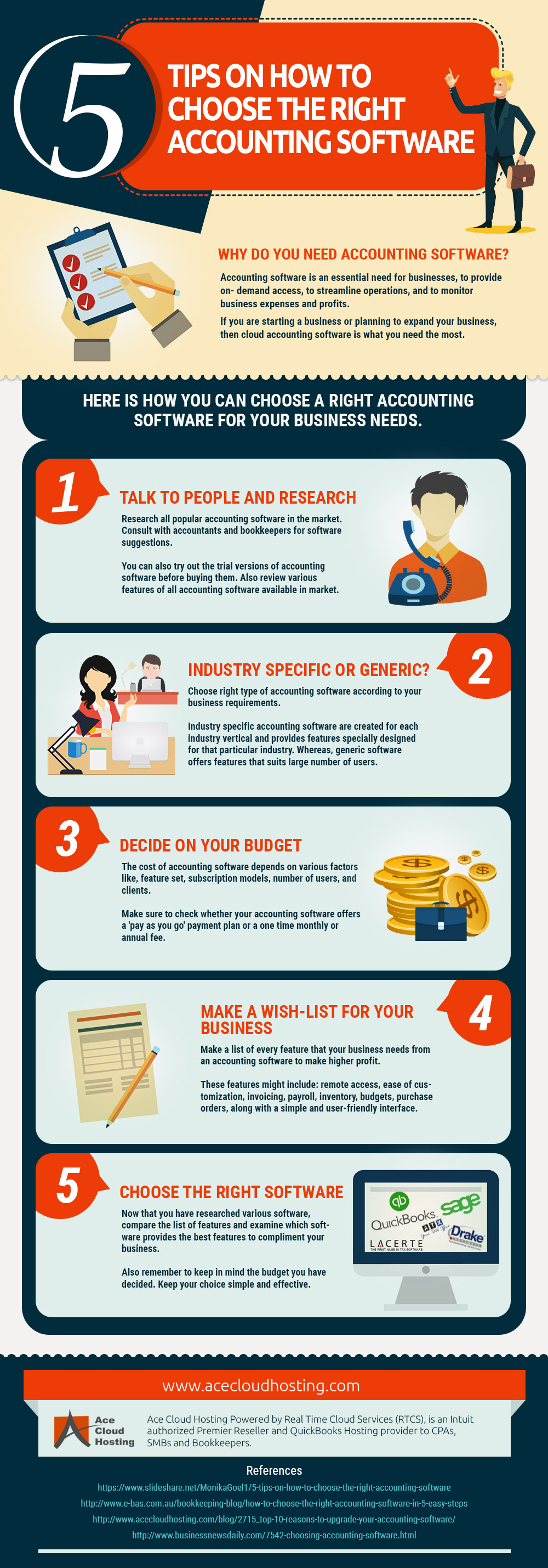 Infographic 5 Tips on How to Choose the Right Accounting Software