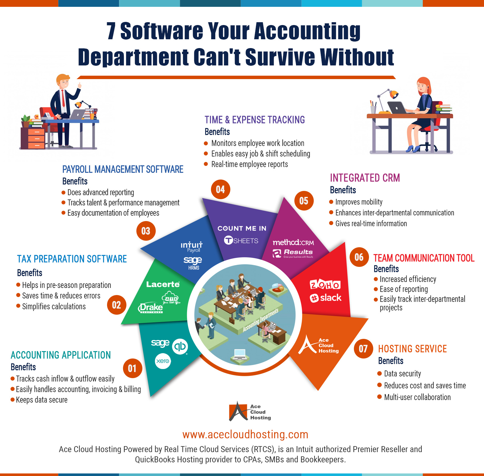 7-Software-Your-Accounting-Department-Cant-Survive-Without