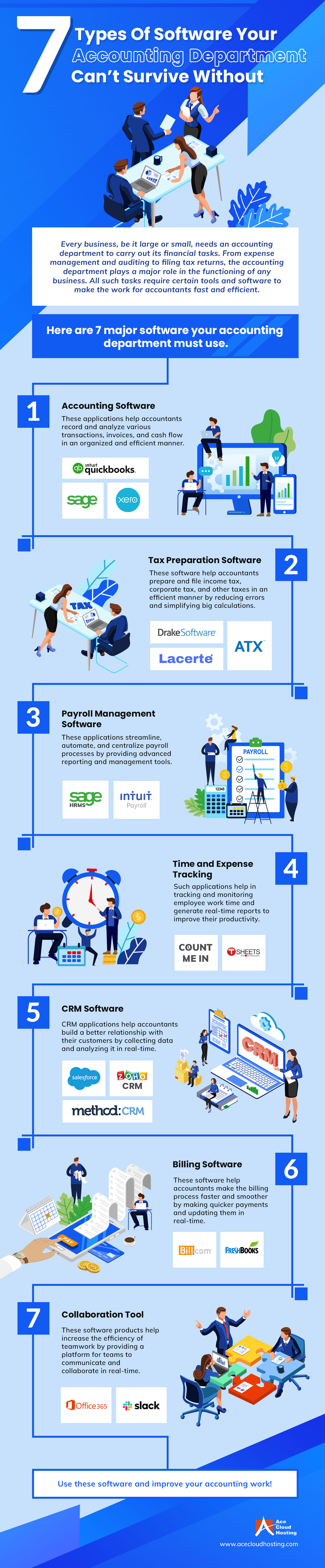 7 Types Of Software Your Accounting Department Can't Survive Without [Infographic]