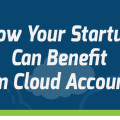 cloud accounting benefits