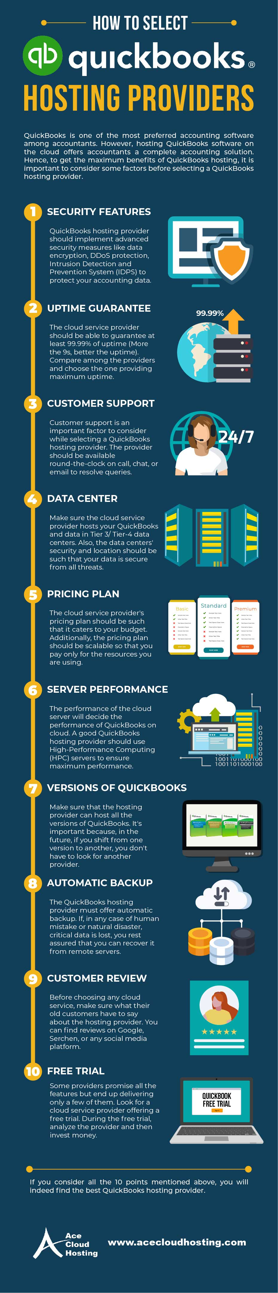 2-Minute Checklist for Choosing the Right QuickBooks Hosting Provider Infographic