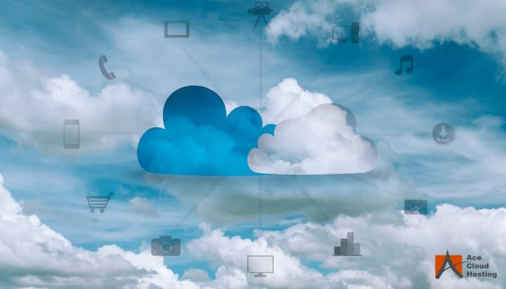 Cloud Risks and How To Mitigate Them