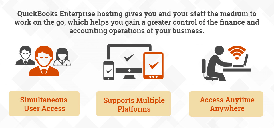 QuickBooks Enterprise Hosting Advantages Infographic