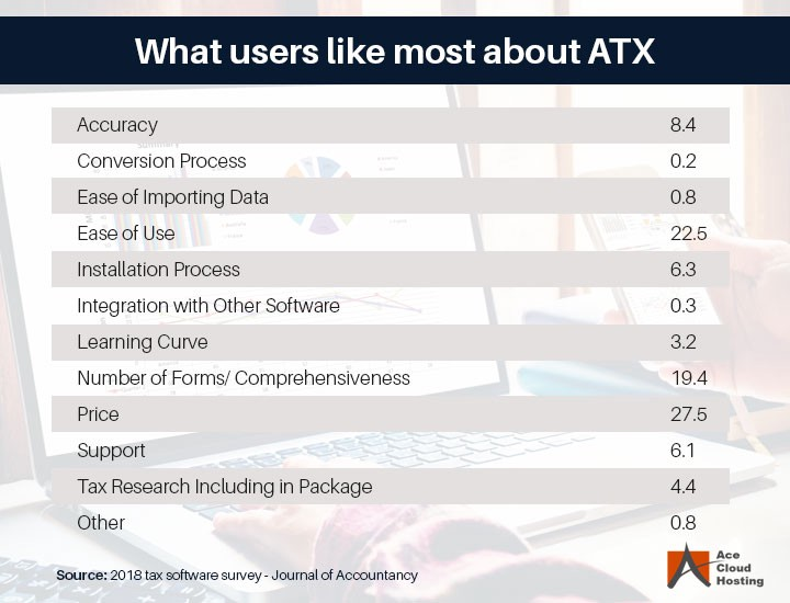 why-atx-tax-software