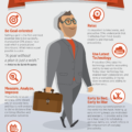 Habits of Productive Accountants Infographic