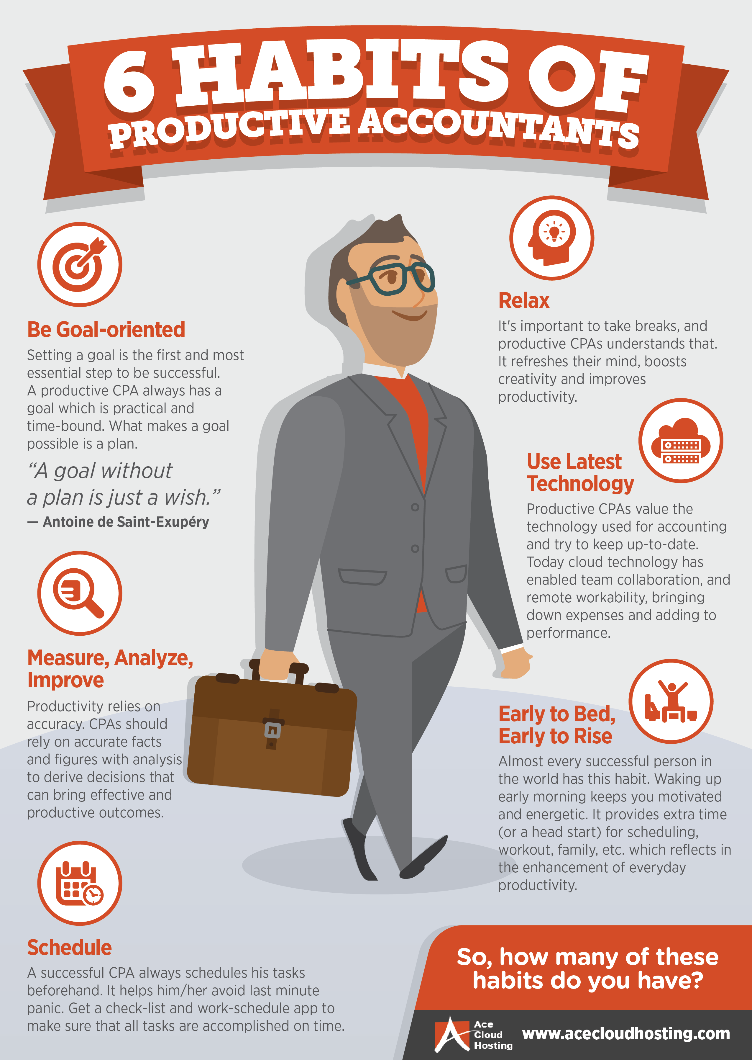 infographic-habits-of-productive-accountants