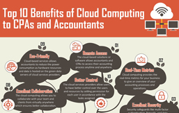 cloud-computing-benefits-cpa-accounting