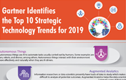 gartner-technology-trends-2019
