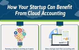 infographic-cloud-accounting-benefits-startups