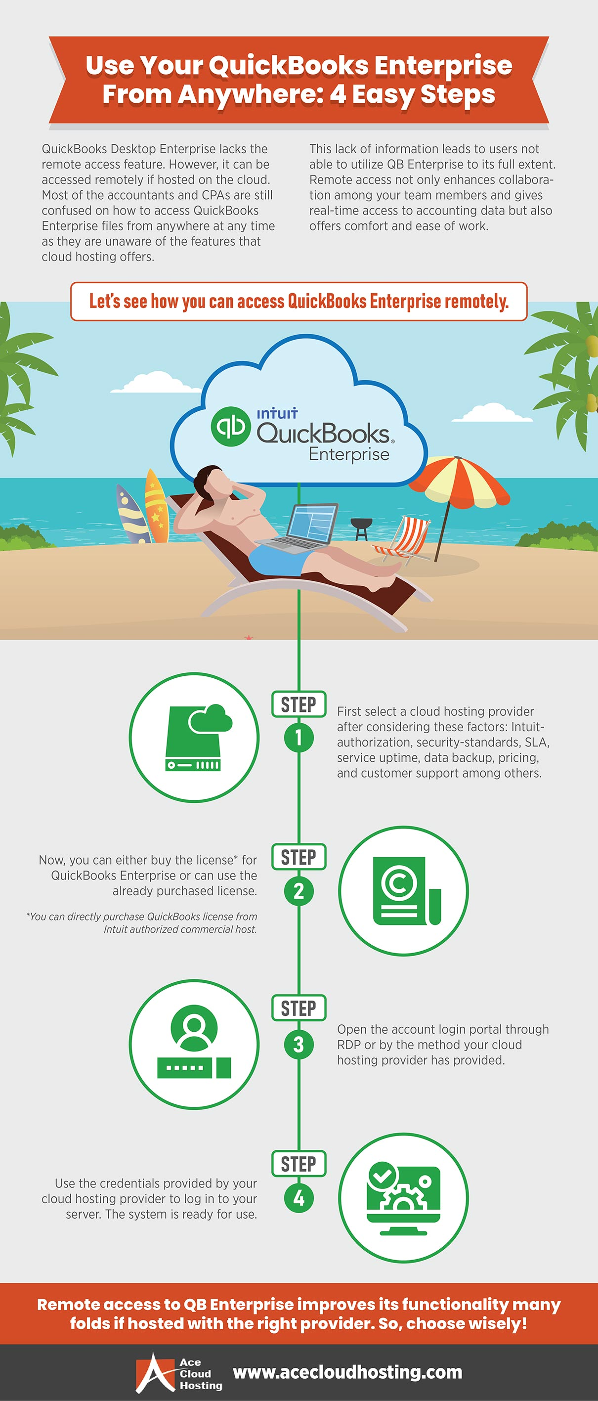 Infographic How To Access QuickBooks Enterprise Remotely