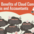12 Benefits of Cloud Computing for CPAs And Accounting Firms