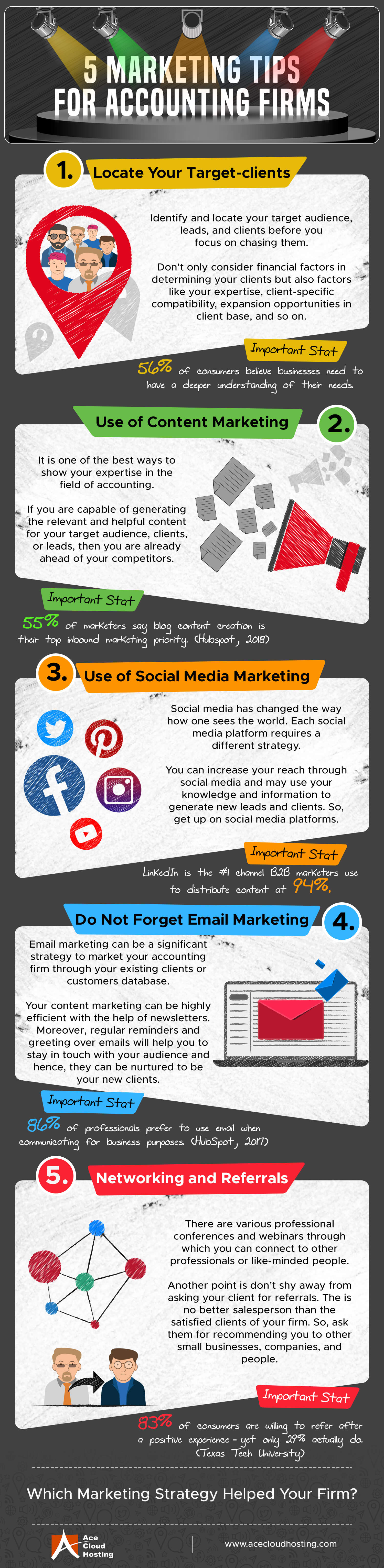 5 Marketing tips for accounting firm infographic