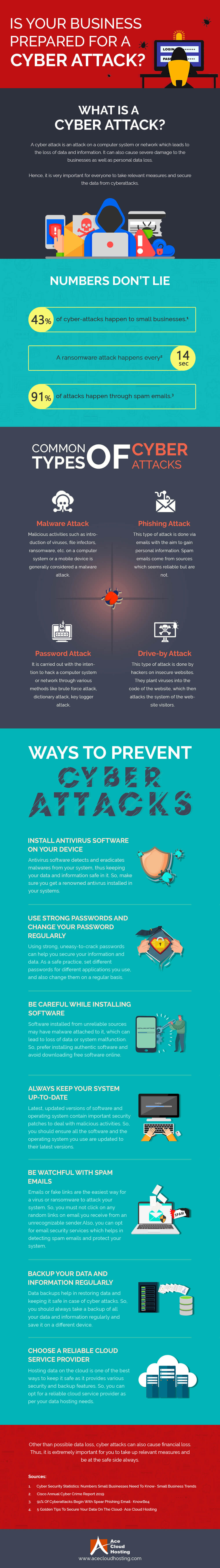 [Infographic] Is Your Business Prepared For A Cyber Attack?