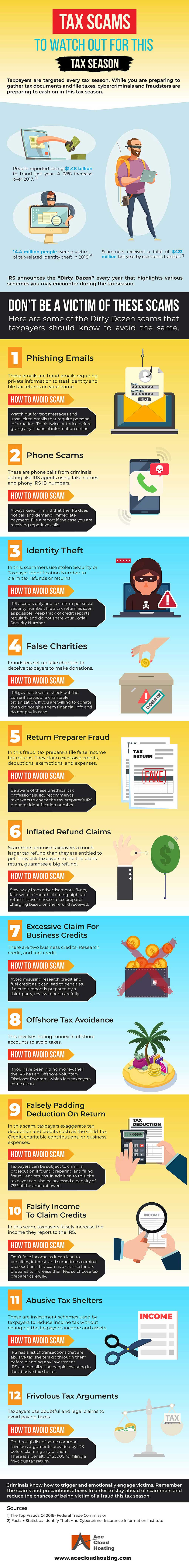 12 Tax Scams To Watch Out This Tax Season [Infographic]