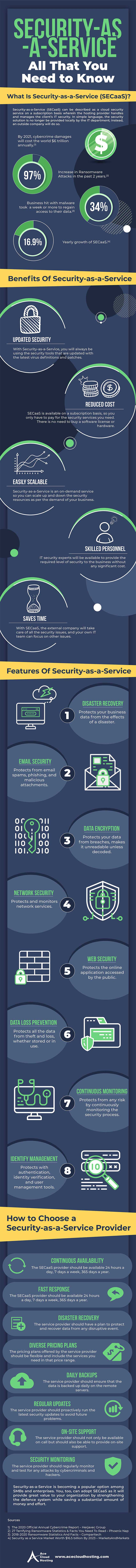 Security-as-a- Service: All That You Know [Infographic]