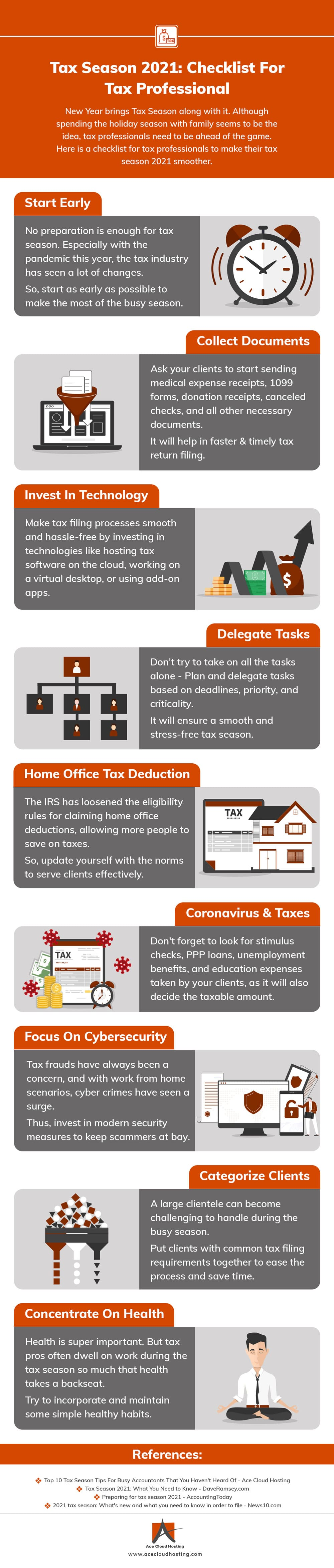 Tax Season 2021: Checklist For Tax Professionals Infographic