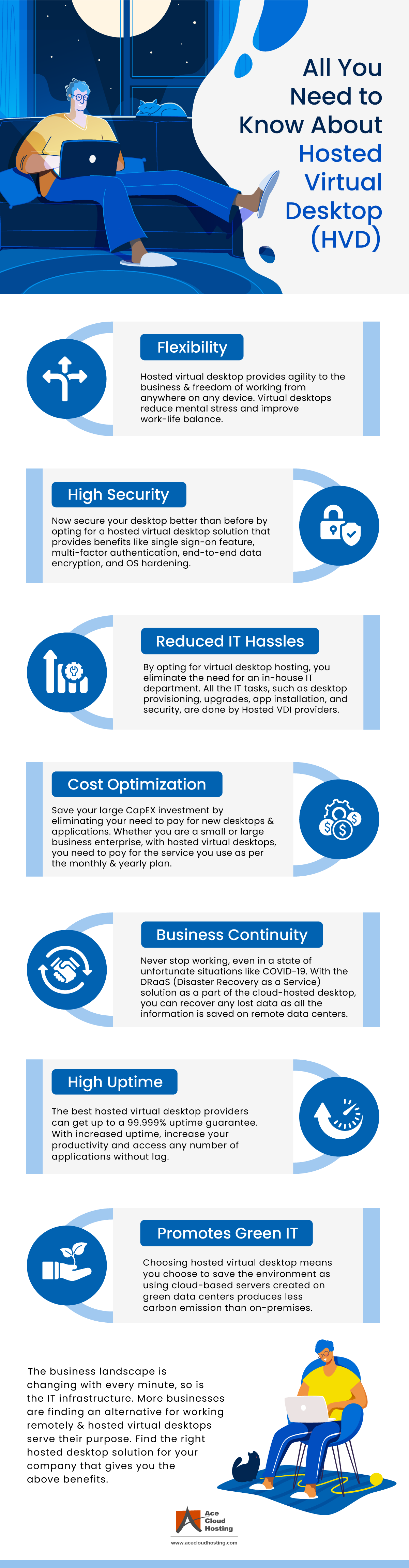 All You Need to Know About Hosted Virtual Desktop(HVD) Infographic