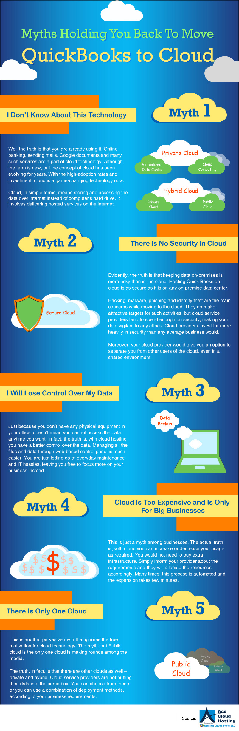 QuickBooks on Cloud Myths Infographic