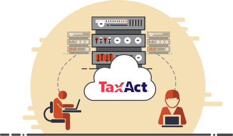 Customizable Clod Server for TaxAct Software