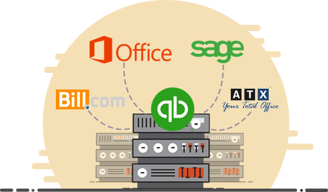 QuickBooks Add-ons Integration