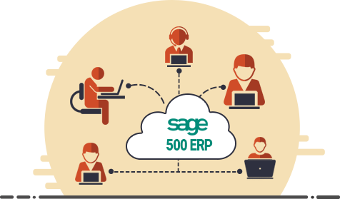 sage-500-cloud-collaboration