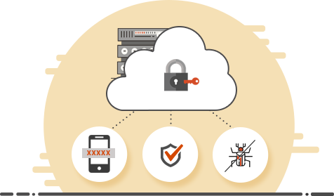 Secure Desktop Operations With Advanced Safeguards